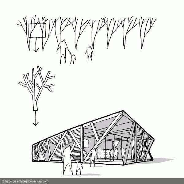El concepto en el proceso de dise o arquitect nico for Concepto de arquitectura